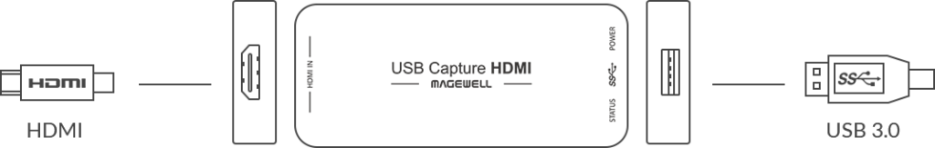 USB Capture HDMI Gen 2 Dongle