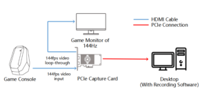 pcie magewell capture device